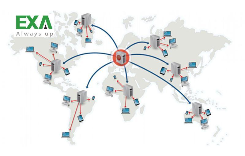 Tại sao nên sử dụng CDN để cải thiện tốc độ trang web?